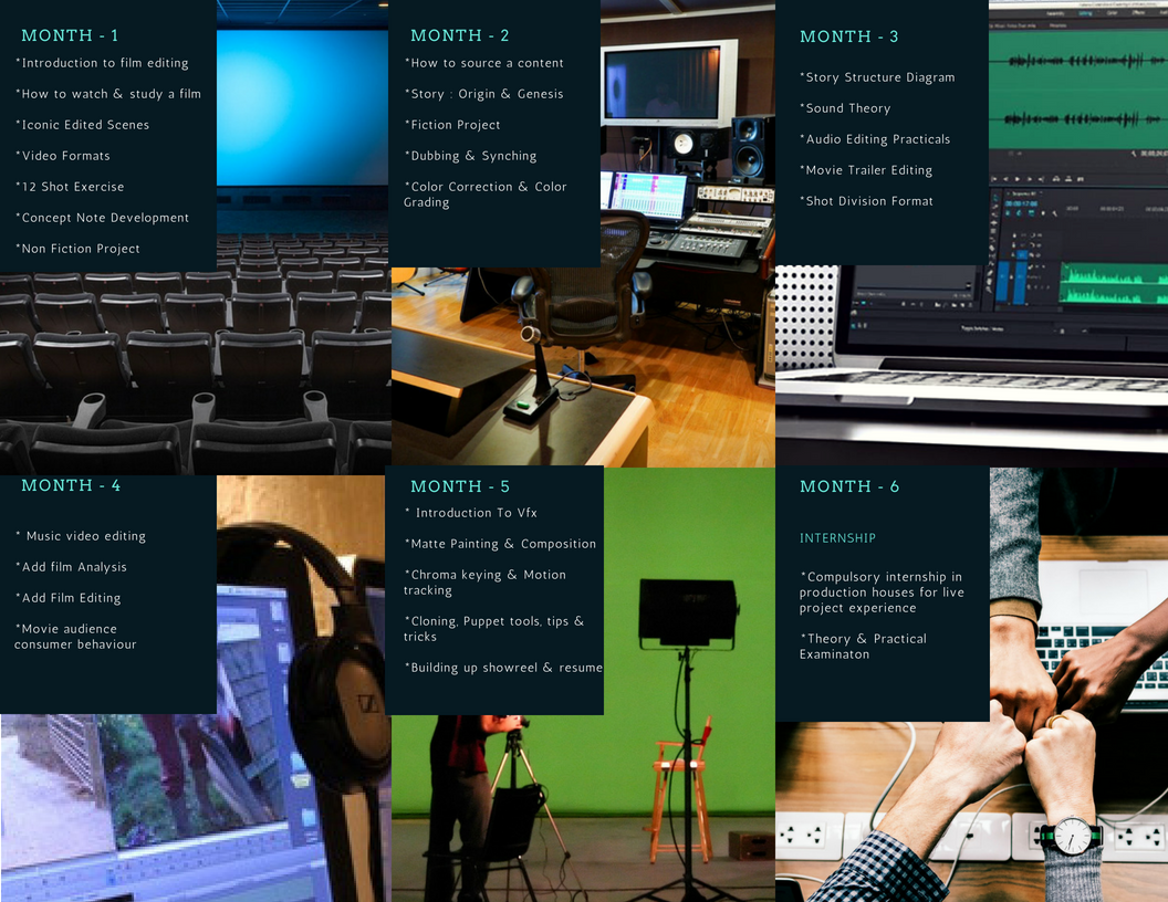 6 Month Diploma In Film Editing-Course Structure